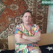 Ирина Радаева on My World.